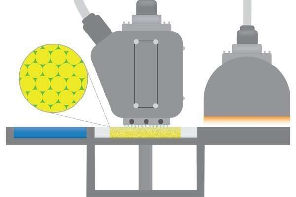 BINDER JETTING PROCCESSES - 3D Printing